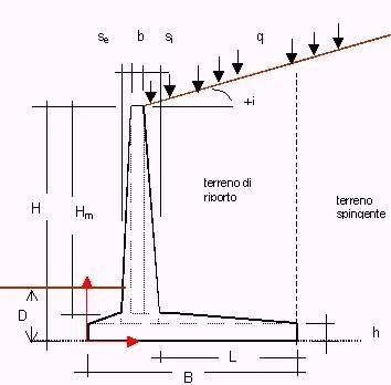 Progetto Muro Di Contenimento.Muri Az 4 0 Calcolo Muri Di Sostegno Su Excel Dall Ing