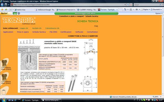 Eurocodice 5 Legno Pdf Files